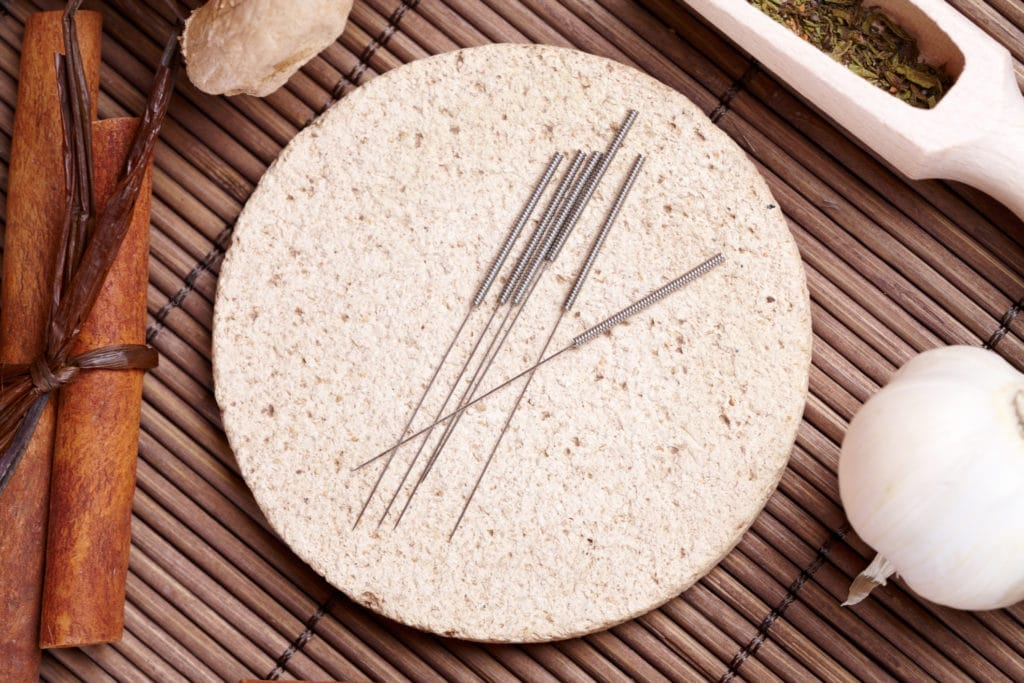 tcm acupuncture points traditional Chinese medicine cbd